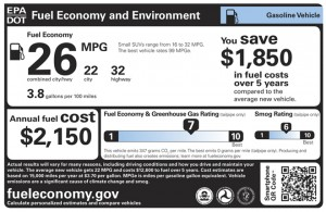Figure 3: Current fuel efficiency labels, as issued by the US Department of Transportation with input from the Environmental Protection Agency in 2013.